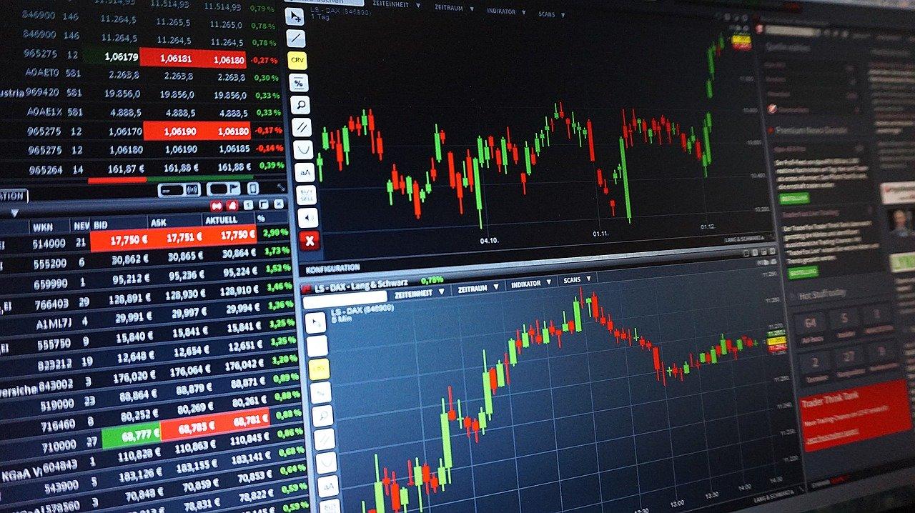 Jak wykorzystać zniesienie Fibonacciego do analizy rynków finansowych?